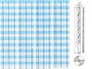 Сверло по металлу ц/х 5.0х87х132 мм Р6М5К5 (Кобальт) Ш длинн. серия (ГОСТ 886-77) (Томский инструмент)